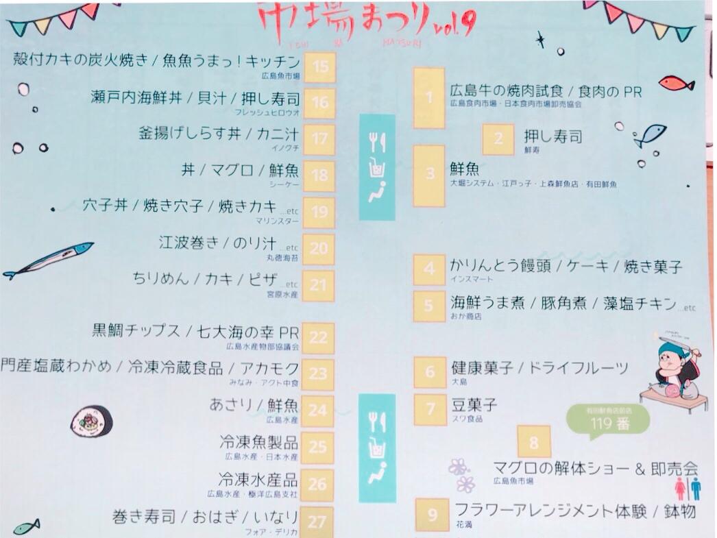 3/24 【市場まつり】広島市中央卸売市場で開催