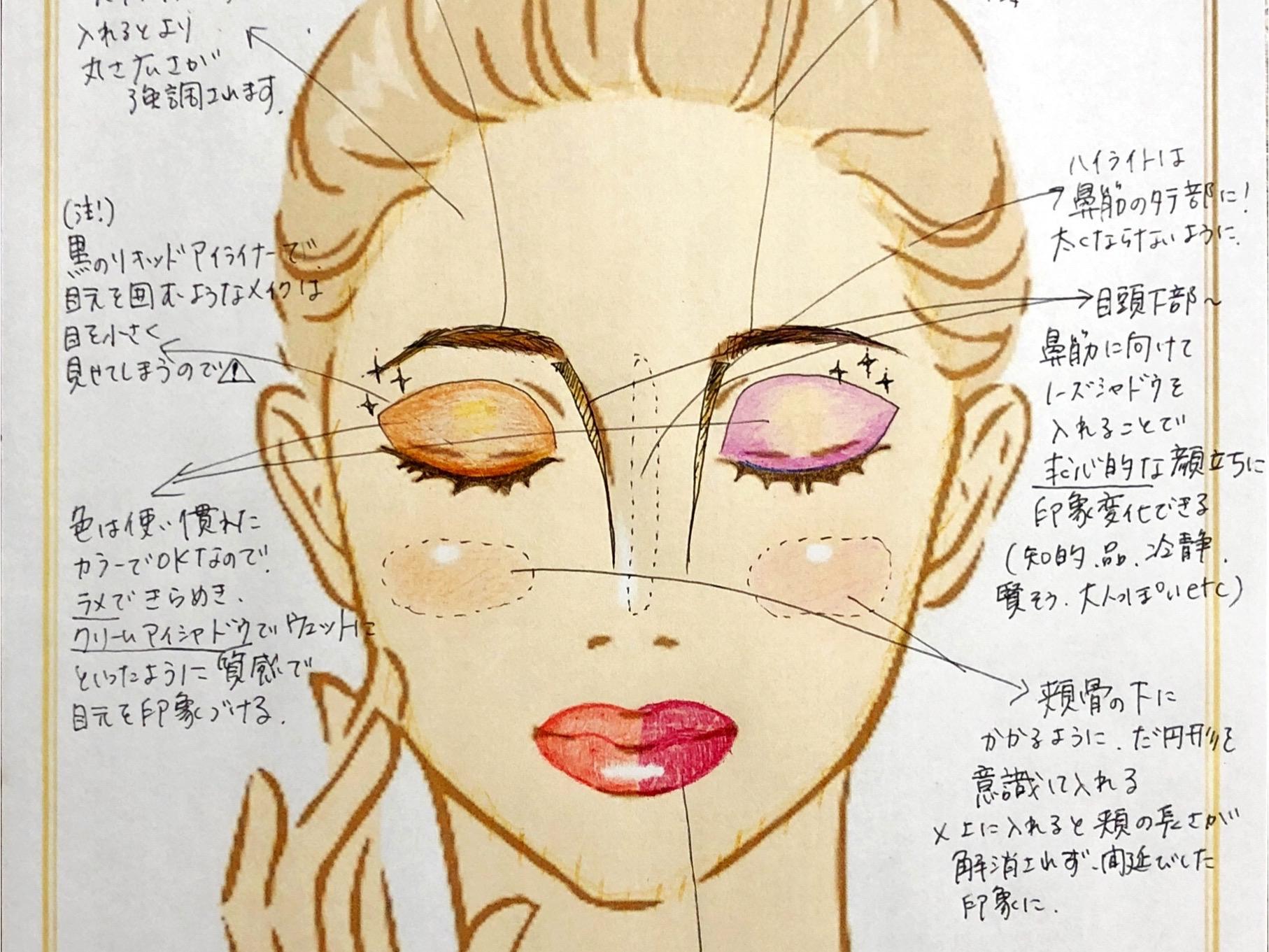 美人コンパス®︎通販版をうけて、ひよこに似てるって言われる理由がわかった話