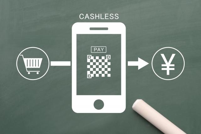 9月初旬よりオンラインショップでのお支払いに paypayをご利用いただけるよう進めてます